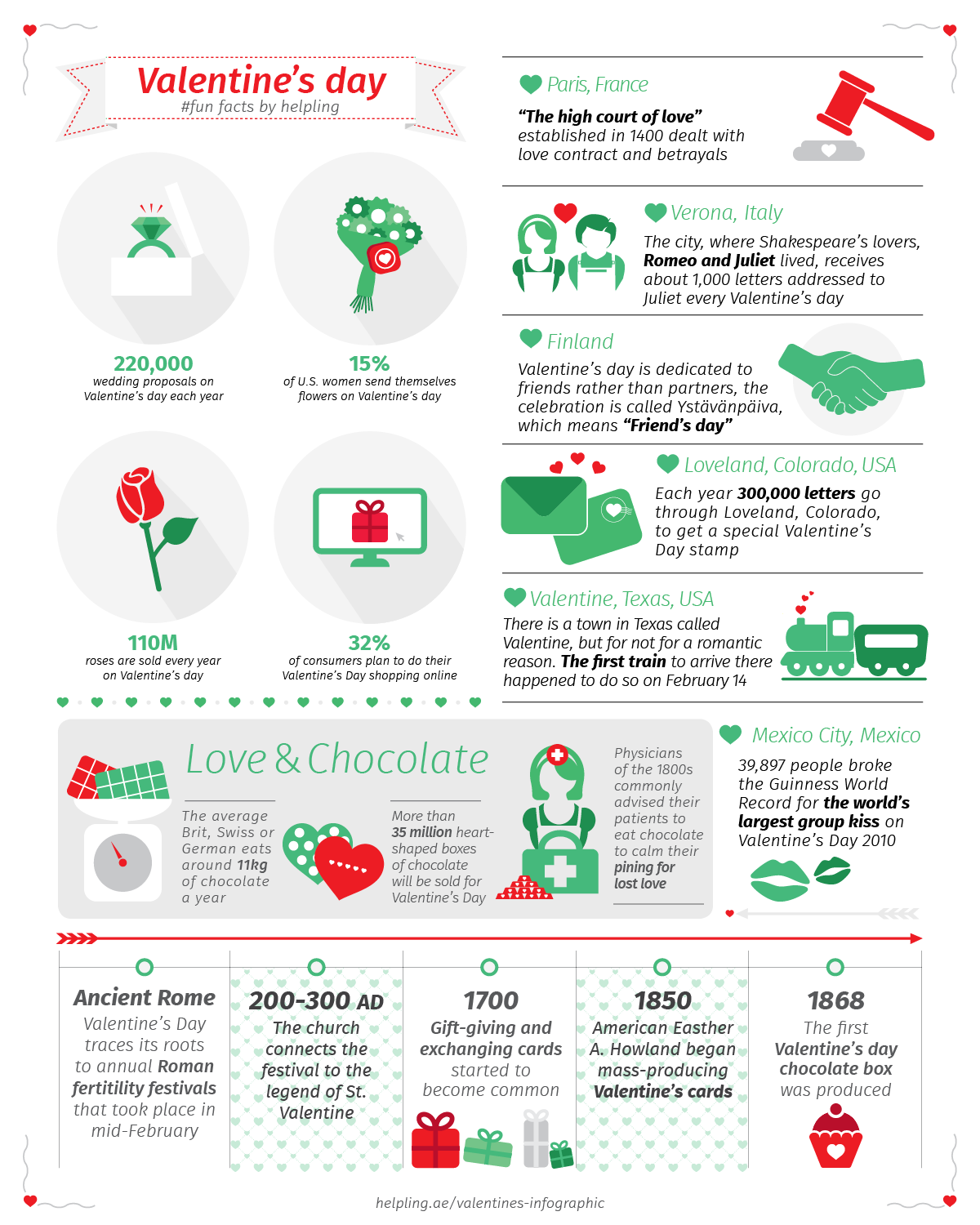 Valentine's Day Infographic from Helpling